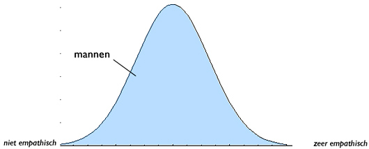 curve-m-blog