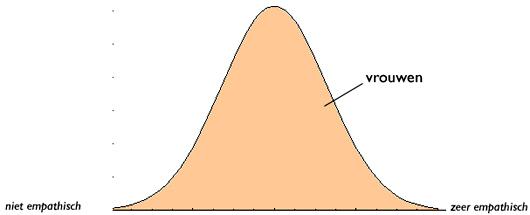 curve-v-blog